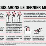 France : La démocratie est une illusion qui délègue le pouvoir à des services opaques