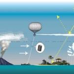 Environnement : Gestion du rayonnement solaire, géo-ingénierie et chemtrails
