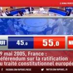 Pour rappel : 2005 quand les français disaient Non à l'Europe (Dossier)