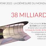 Abomination : 7'000 morts sur les chantiers du Mondial au Qatar, c'est ce que craignent les défenseurs des Droits de l'homme.