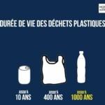 Environnement : les océans sont devenus des poubelles