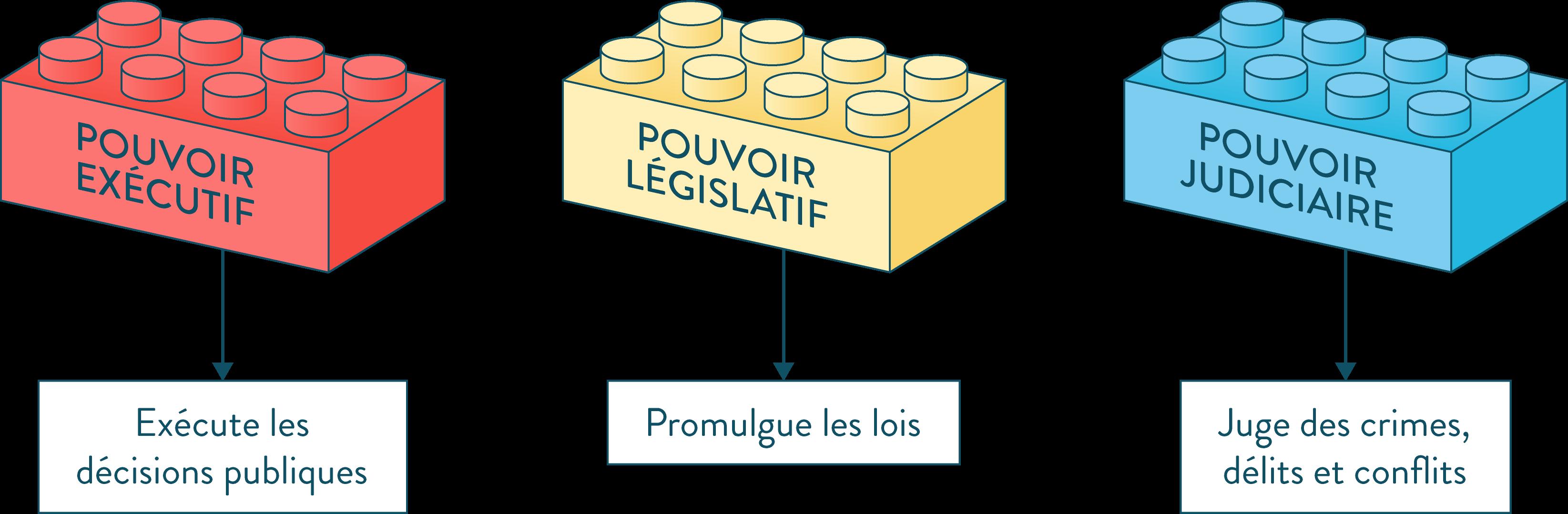 France : Il était une fois la constitution (Vidéo) | FINAL S CAPE