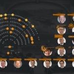 Suisse : Le pays est dirigé par les assureurs et ce n'est pas caché (Vidéo)