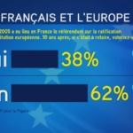 Manifestations en France : Les Gilets jaunes ne ciblent pas les bonnes personnes