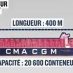 Environnement : Ce bateau pollue autant que 55 millions de voitures, soit 11 fois le parc de véhicules Suisse