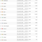 Finalscape : Ce sont aujourd'hui 208 pays qui me font l'amitié de me visiter